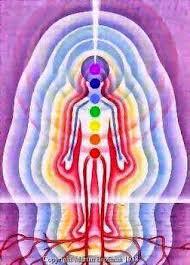 Yoga a Trento - corpo mentale
